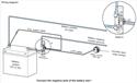 Immagine di Victron Precision Battery Monitor BMV-600S