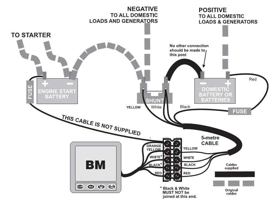 Schema Elettrico Per Barca : Nasa battery monitor bm negozio equo
