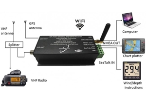 Immagine di AIS Ricevitore con GPS e Multiplexer Seatalk WiFi A027