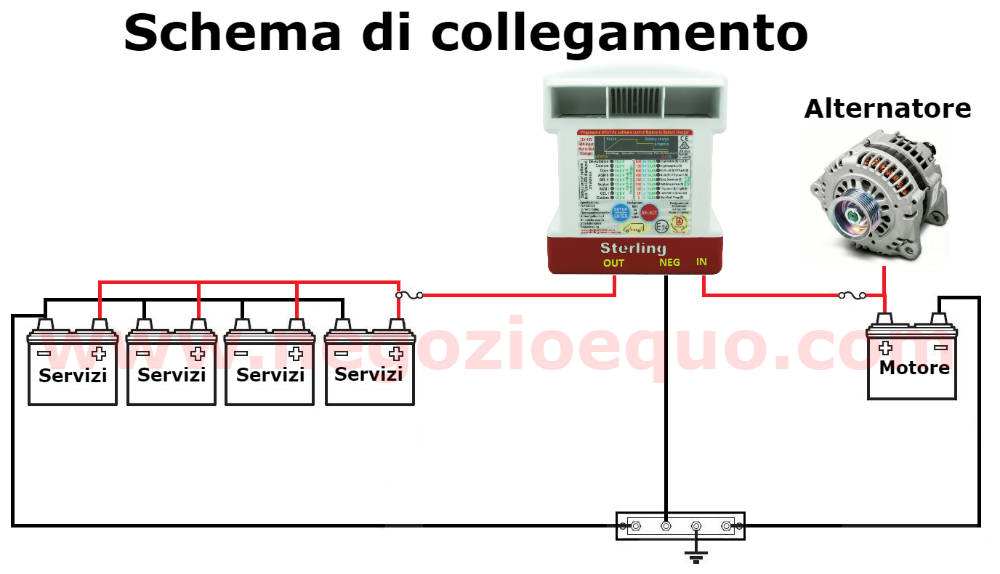 Schema collegamento Battery to Battery charger